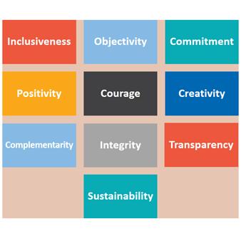 principles-english