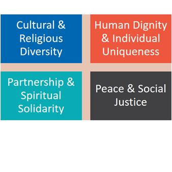 values-english