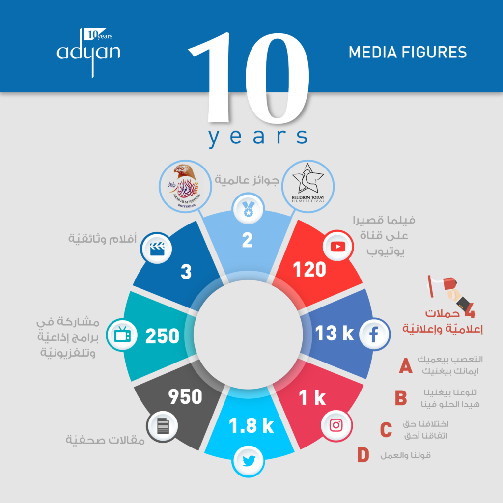 adyan-10-years-posts-07